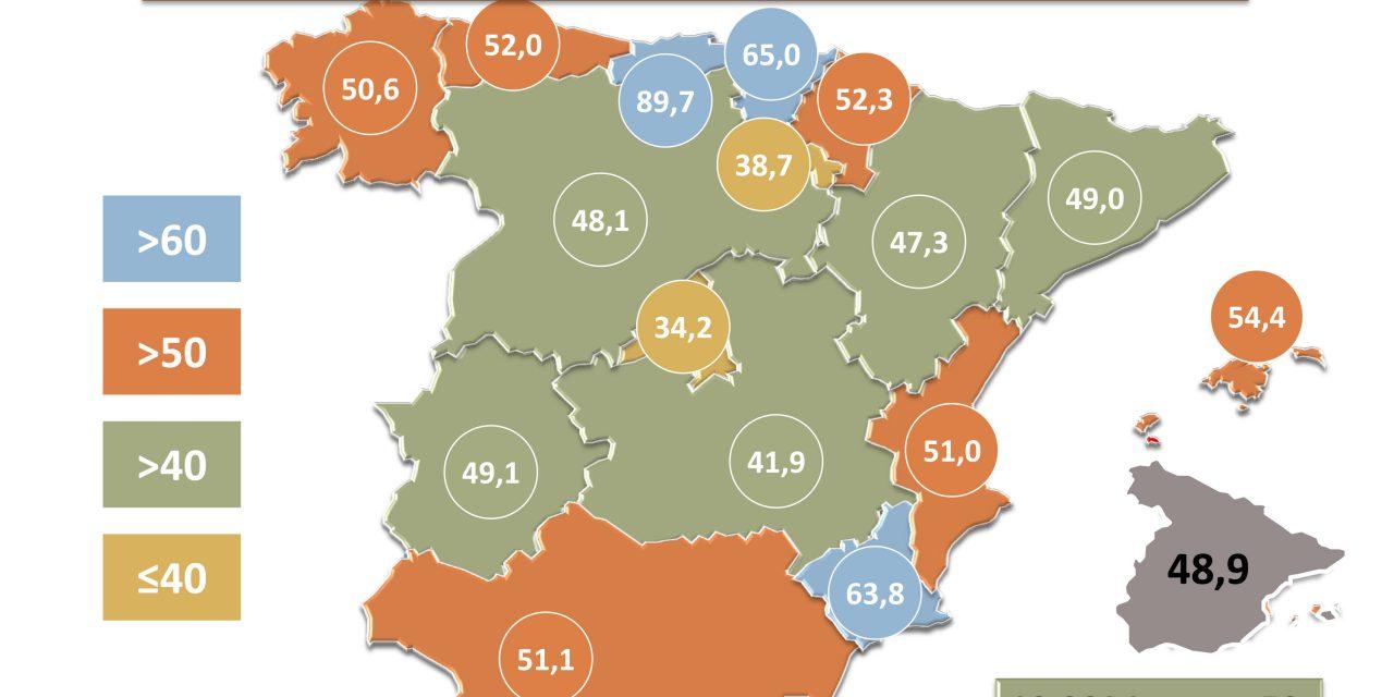 España logra en el 2019 el récord en trasplantes